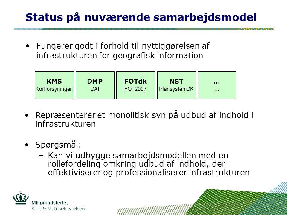Status på nuværende samarbejdsmodel Fungerer godt i forhold til nyttiggørelsen af infrastrukturen for geografisk information Repræsenterer et monolitisk syn på udbud af indhold i infrastrukturen Spørgsmål: –Kan vi udbygge samarbejdsmodellen med en rollefordeling omkring udbud af indhold, der effektiviserer og professionaliserer infrastrukturen KMS Kortforsyningen ………… NST PlansystemDK FOTdk FOT2007 DMP DAI