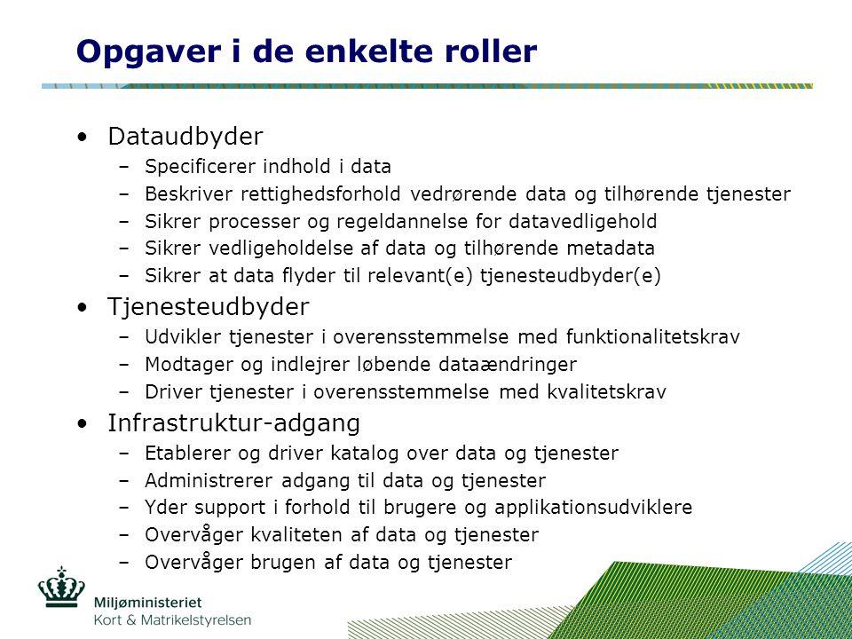 Opgaver i de enkelte roller Dataudbyder –Specificerer indhold i data –Beskriver rettighedsforhold vedrørende data og tilhørende tjenester –Sikrer processer og regeldannelse for datavedligehold –Sikrer vedligeholdelse af data og tilhørende metadata –Sikrer at data flyder til relevant(e) tjenesteudbyder(e) Tjenesteudbyder –Udvikler tjenester i overensstemmelse med funktionalitetskrav –Modtager og indlejrer løbende dataændringer –Driver tjenester i overensstemmelse med kvalitetskrav Infrastruktur-adgang –Etablerer og driver katalog over data og tjenester –Administrerer adgang til data og tjenester –Yder support i forhold til brugere og applikationsudviklere –Overvåger kvaliteten af data og tjenester –Overvåger brugen af data og tjenester
