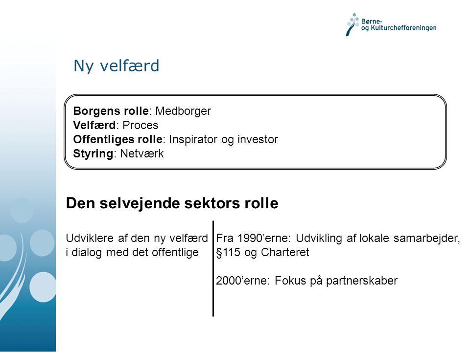 Ny velfærd Borgens rolle: Medborger Velfærd: Proces Offentliges rolle: Inspirator og investor Styring: Netværk Den selvejende sektors rolle Udviklere af den ny velfærd i dialog med det offentlige Fra 1990'erne: Udvikling af lokale samarbejder, §115 og Charteret 2000'erne: Fokus på partnerskaber