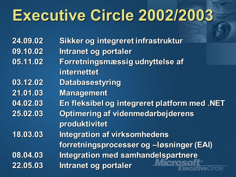 Executive Circle 2002/2003 24.09.02Sikker og integreret infrastruktur 09.10.02Intranet og portaler 05.11.02 Forretningsmæssig udnyttelse af internettet 03.12.02Databasestyring 21.01.03Management 04.02.03En fleksibel og integreret platform med.NET 25.02.03Optimering af videnmedarbejderens produktivitet 18.03.03Integration af virksomhedens forretningsprocesser og –løsninger (EAI) 08.04.03Integration med samhandelspartnere 22.05.03Intranet og portaler