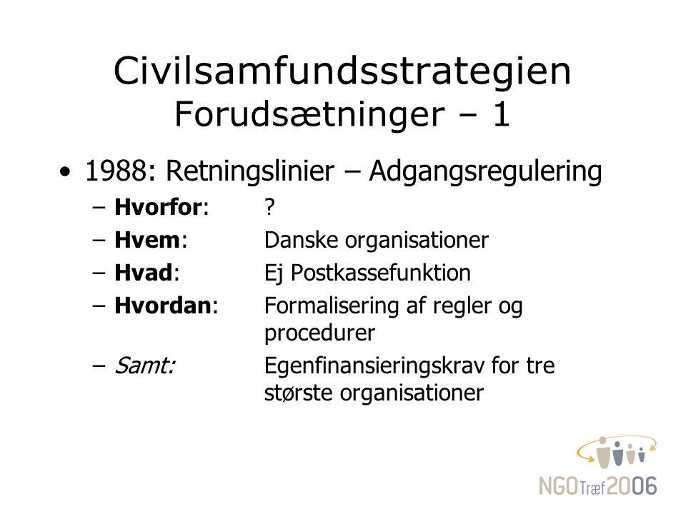 Civilsamfundsstrategien Forudsætninger – 1 1988: Retningslinier – Adgangsregulering –Hvorfor: .