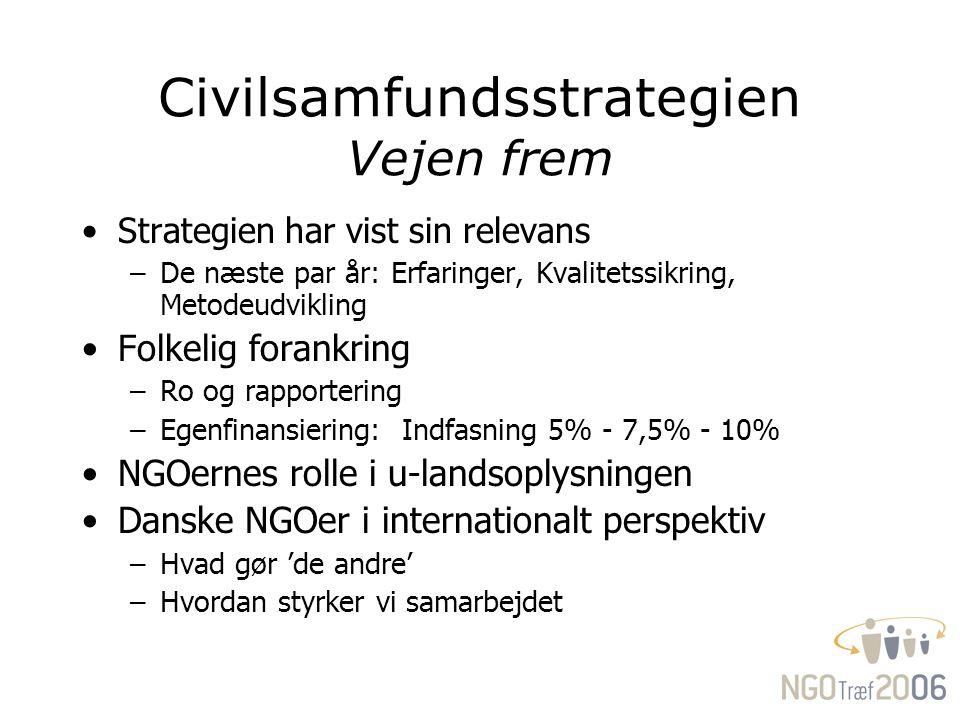 Civilsamfundsstrategien Vejen frem Strategien har vist sin relevans –De næste par år: Erfaringer, Kvalitetssikring, Metodeudvikling Folkelig forankring –Ro og rapportering –Egenfinansiering: Indfasning 5% - 7,5% - 10% NGOernes rolle i u-landsoplysningen Danske NGOer i internationalt perspektiv –Hvad gør 'de andre' –Hvordan styrker vi samarbejdet