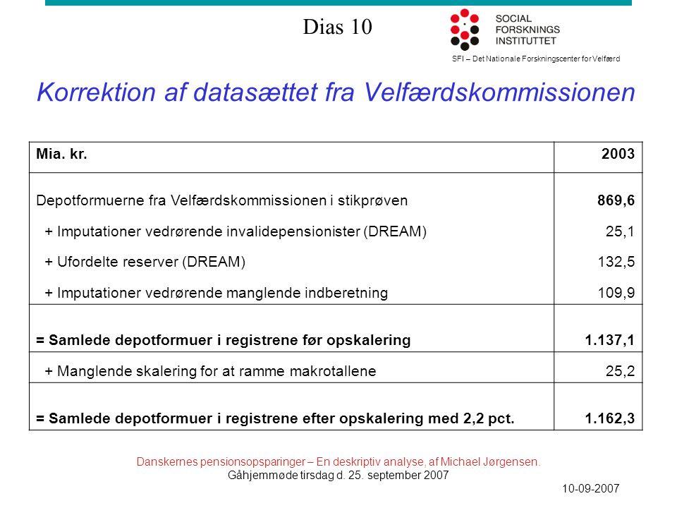 SFI – Det Nationale Forskningscenter for Velfærd Dias 10 Danskernes pensionsopsparinger – En deskriptiv analyse, af Michael Jørgensen.