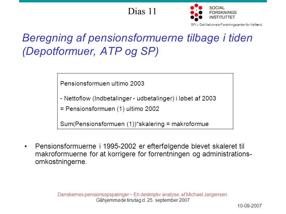 SFI – Det Nationale Forskningscenter for Velfærd Dias 11 Danskernes pensionsopsparinger – En deskriptiv analyse, af Michael Jørgensen.