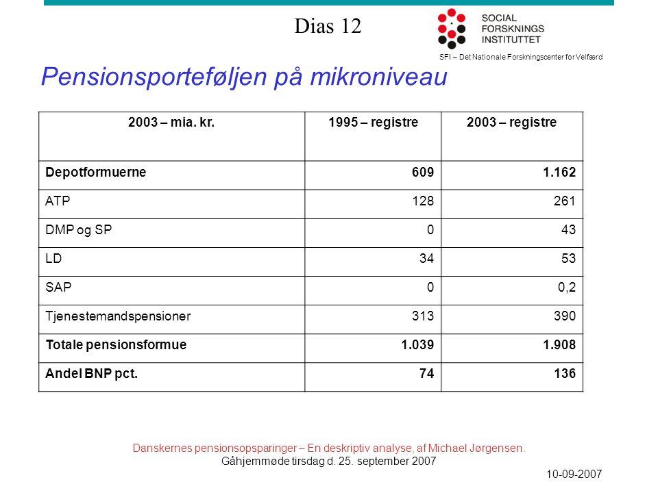 SFI – Det Nationale Forskningscenter for Velfærd Dias 12 Danskernes pensionsopsparinger – En deskriptiv analyse, af Michael Jørgensen.
