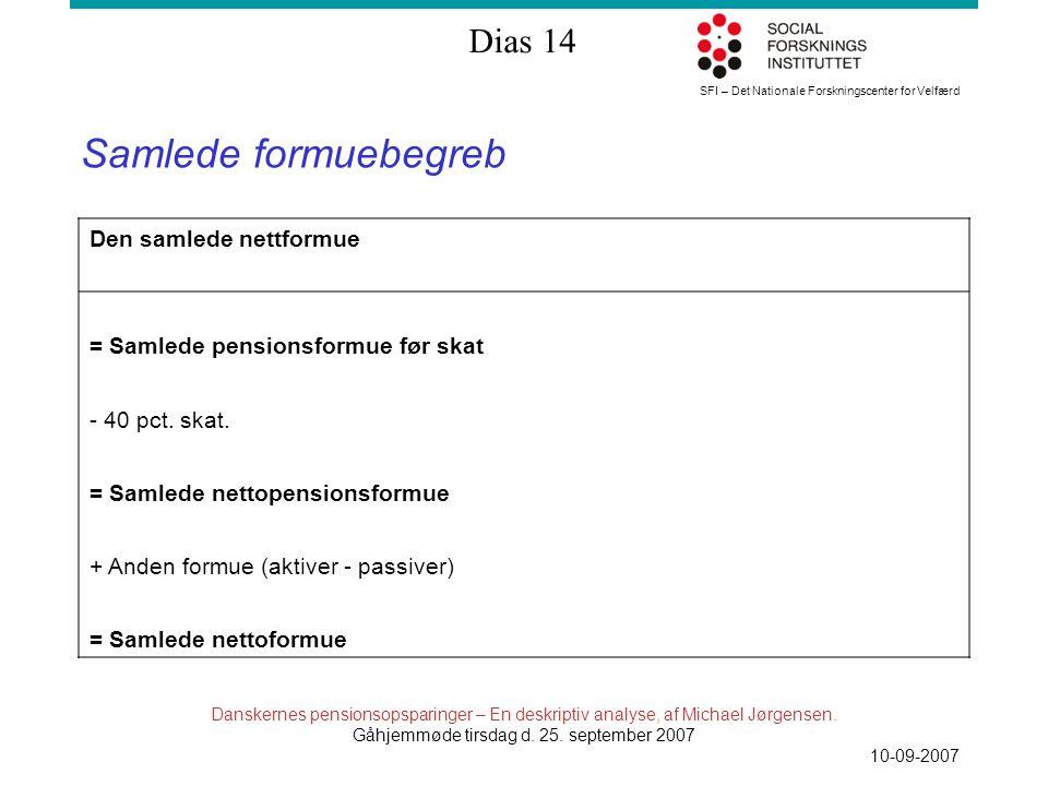SFI – Det Nationale Forskningscenter for Velfærd Dias 14 Danskernes pensionsopsparinger – En deskriptiv analyse, af Michael Jørgensen.