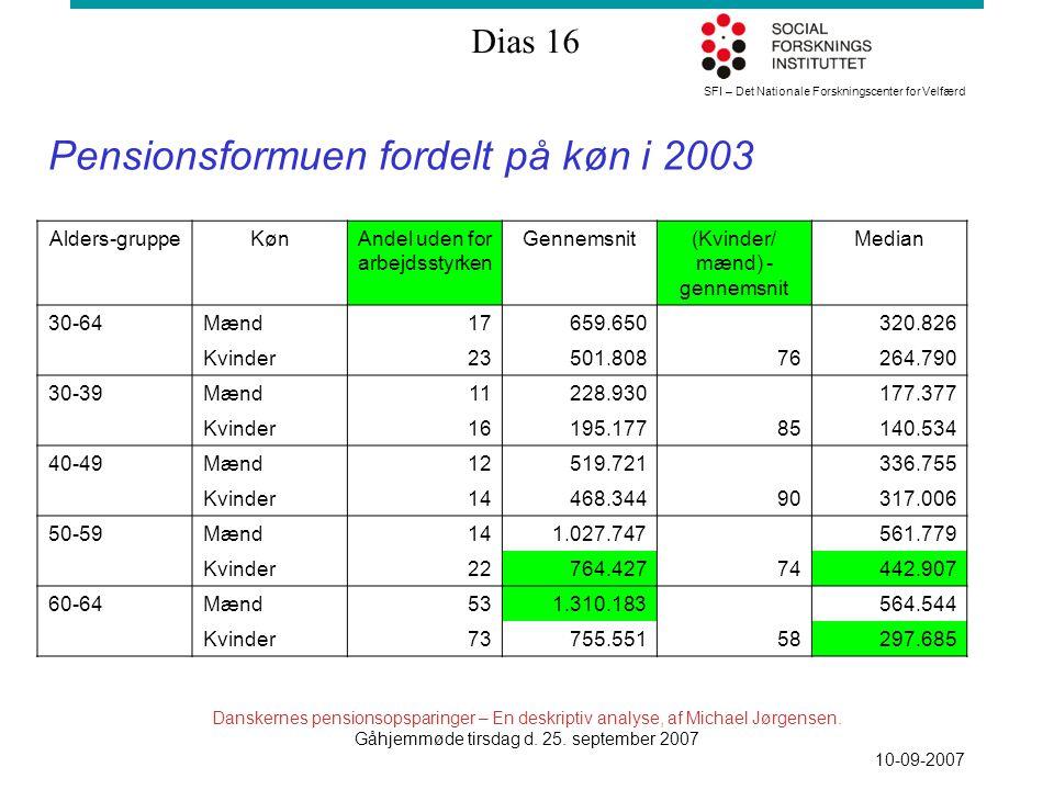 SFI – Det Nationale Forskningscenter for Velfærd Dias 16 Danskernes pensionsopsparinger – En deskriptiv analyse, af Michael Jørgensen.