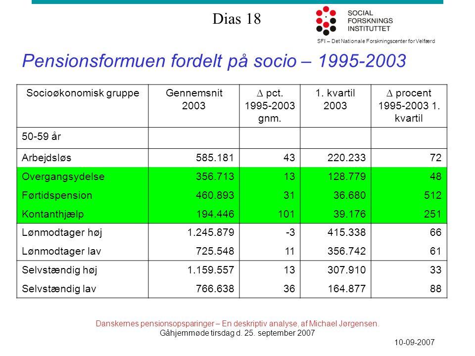 SFI – Det Nationale Forskningscenter for Velfærd Dias 18 Danskernes pensionsopsparinger – En deskriptiv analyse, af Michael Jørgensen.
