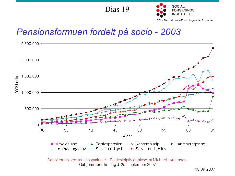 SFI – Det Nationale Forskningscenter for Velfærd Dias 19 Danskernes pensionsopsparinger – En deskriptiv analyse, af Michael Jørgensen.