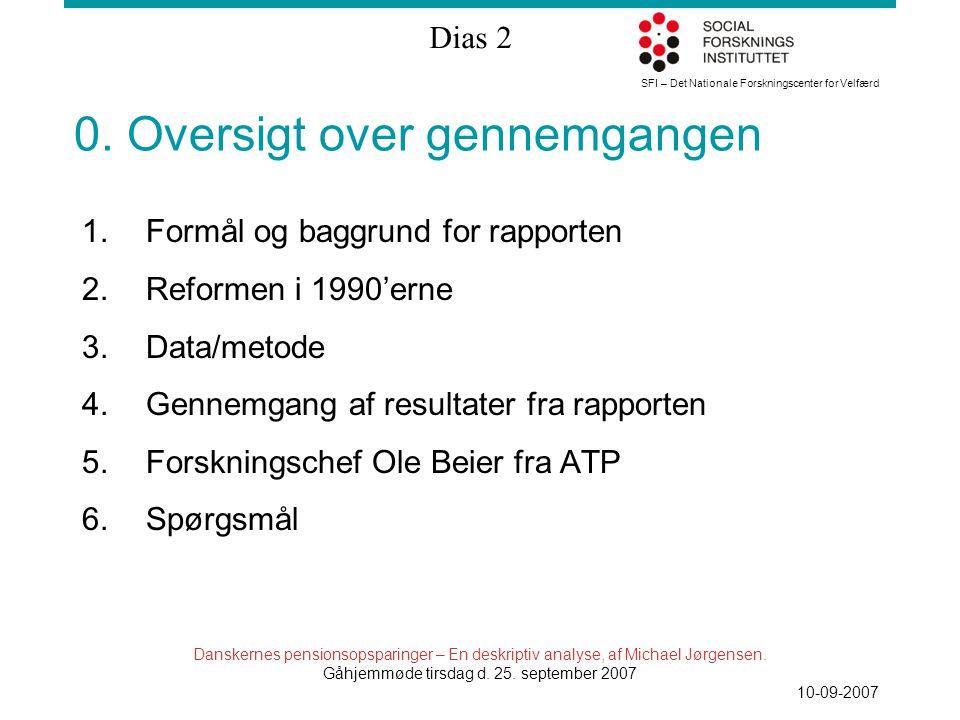 SFI – Det Nationale Forskningscenter for Velfærd Dias 2 Danskernes pensionsopsparinger – En deskriptiv analyse, af Michael Jørgensen.