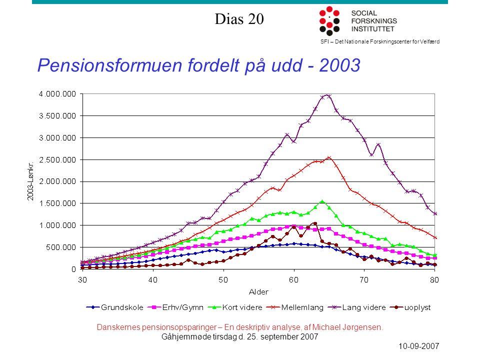 SFI – Det Nationale Forskningscenter for Velfærd Dias 20 Danskernes pensionsopsparinger – En deskriptiv analyse, af Michael Jørgensen.