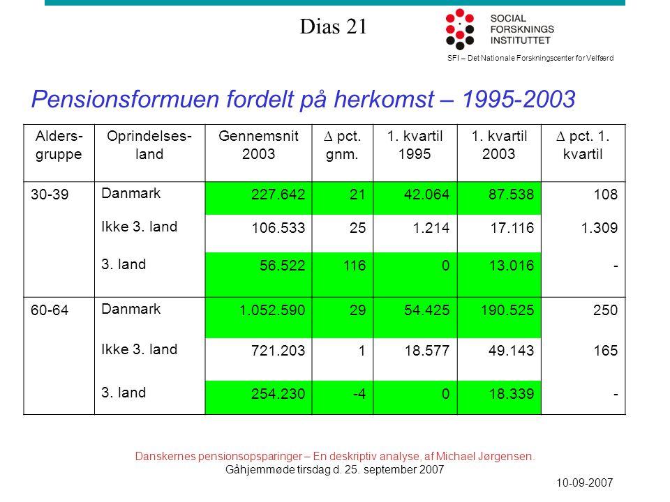 SFI – Det Nationale Forskningscenter for Velfærd Dias 21 Danskernes pensionsopsparinger – En deskriptiv analyse, af Michael Jørgensen.