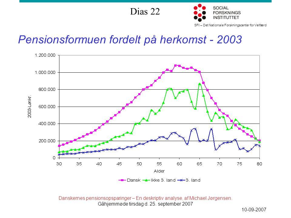 SFI – Det Nationale Forskningscenter for Velfærd Dias 22 Danskernes pensionsopsparinger – En deskriptiv analyse, af Michael Jørgensen.