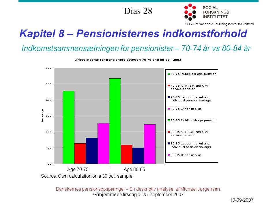 SFI – Det Nationale Forskningscenter for Velfærd Dias 28 Danskernes pensionsopsparinger – En deskriptiv analyse, af Michael Jørgensen.