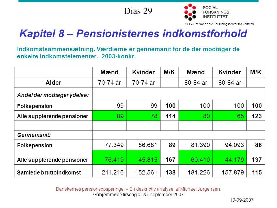 SFI – Det Nationale Forskningscenter for Velfærd Dias 29 Danskernes pensionsopsparinger – En deskriptiv analyse, af Michael Jørgensen.