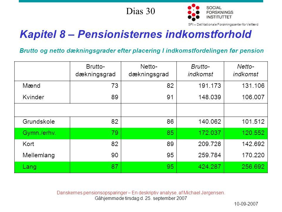 SFI – Det Nationale Forskningscenter for Velfærd Dias 30 Danskernes pensionsopsparinger – En deskriptiv analyse, af Michael Jørgensen.