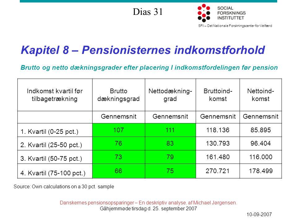 SFI – Det Nationale Forskningscenter for Velfærd Dias 31 Danskernes pensionsopsparinger – En deskriptiv analyse, af Michael Jørgensen.