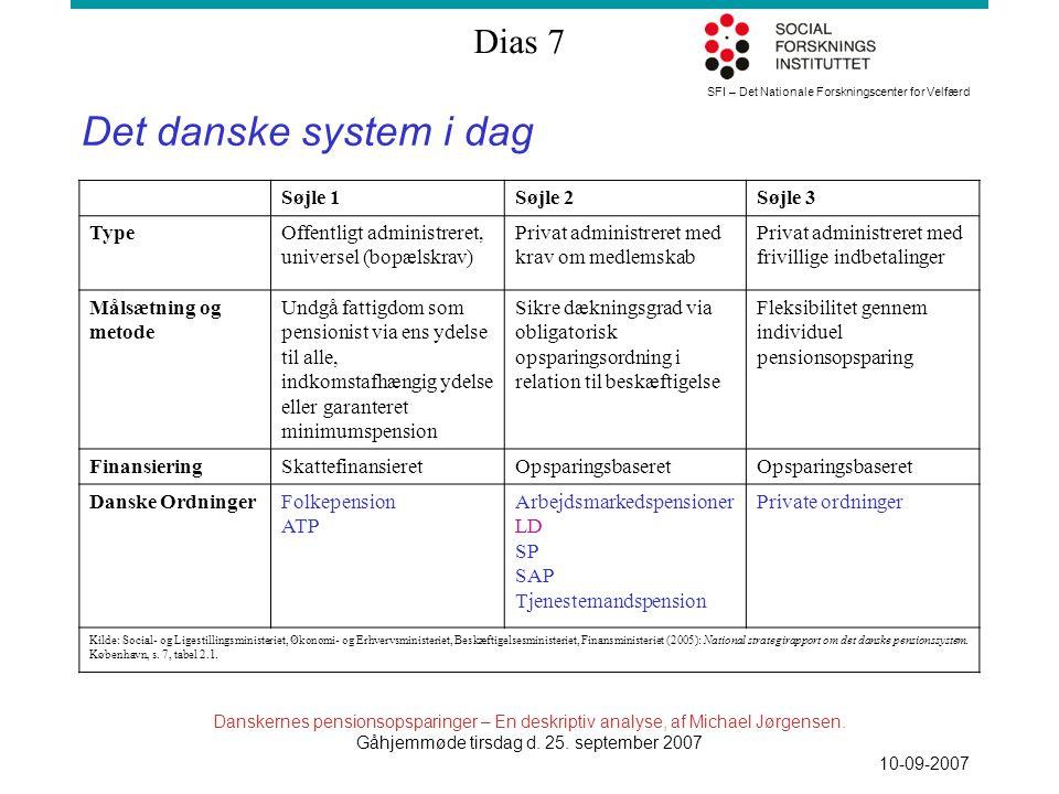 SFI – Det Nationale Forskningscenter for Velfærd Dias 7 Danskernes pensionsopsparinger – En deskriptiv analyse, af Michael Jørgensen.
