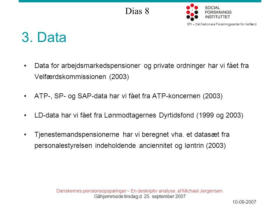 SFI – Det Nationale Forskningscenter for Velfærd Dias 8 Danskernes pensionsopsparinger – En deskriptiv analyse, af Michael Jørgensen.