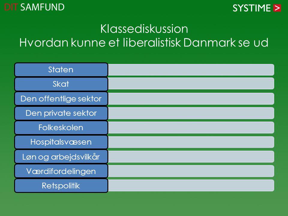 Klassediskussion Hvordan kunne et liberalistisk Danmark se ud StatenSkat Den offentlige sektorDen private sektorFolkeskolenHospitalsvæsen Løn og arbejdsvilkårVærdifordelingen Retspolitik