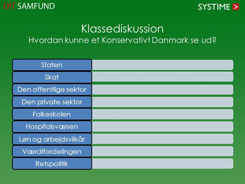 Klassediskussion Hvordan kunne et Konservativt Danmark se ud.