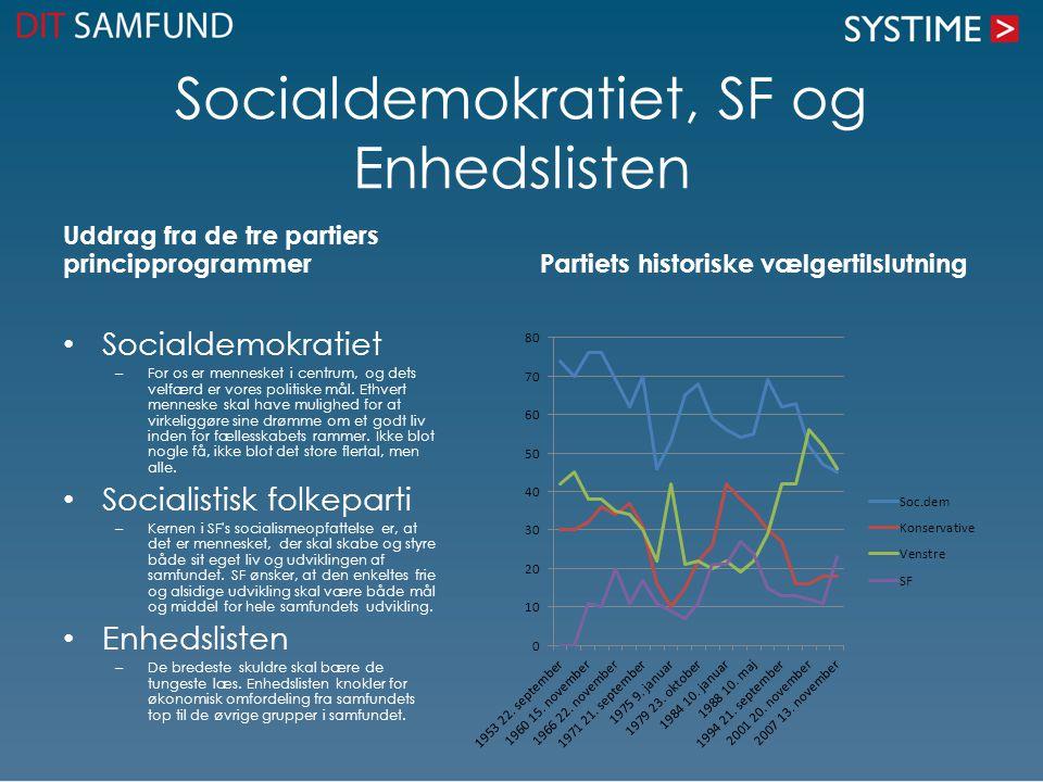 Socialdemokratiet, SF og Enhedslisten Uddrag fra de tre partiers principprogrammer Socialdemokratiet – For os er mennesket i centrum, og dets velfærd er vores politiske mål.