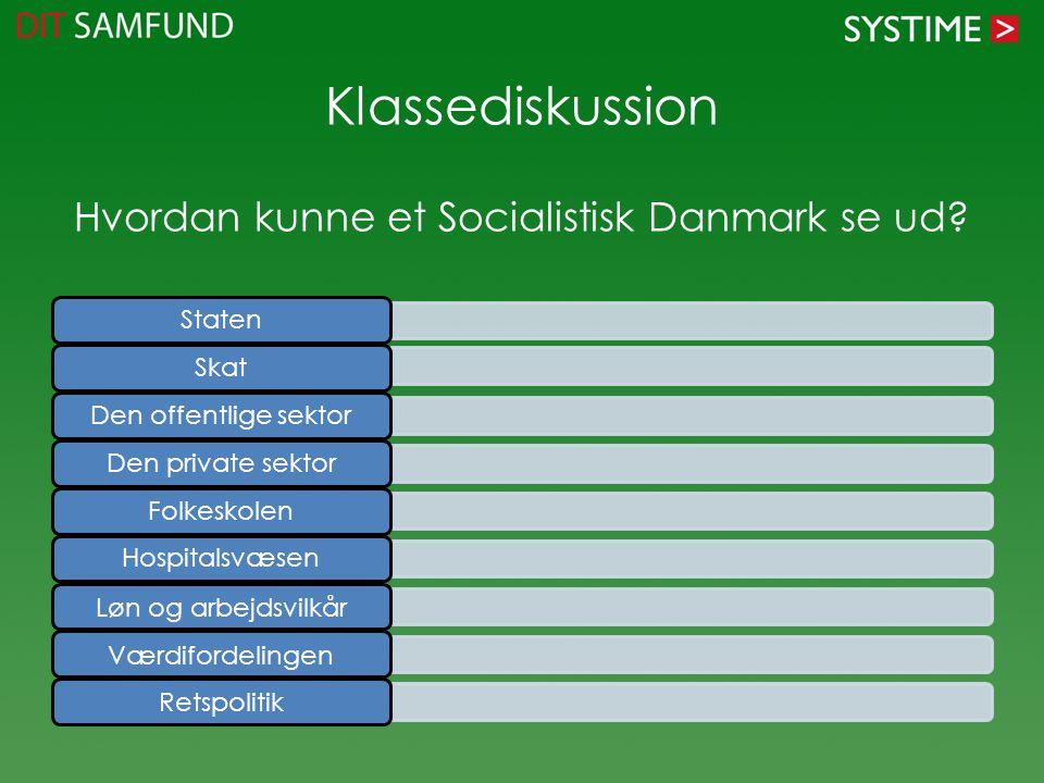 Klassediskussion Hvordan kunne et Socialistisk Danmark se ud.
