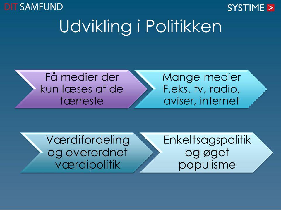 Udvikling i Politikken Få medier der kun læses af de færreste Mange medier F.eks.