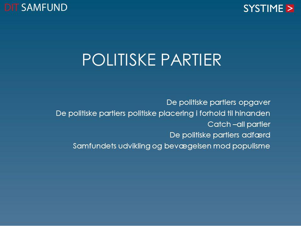 POLITISKE PARTIER De politiske partiers opgaver De politiske partiers politiske placering i forhold til hinanden Catch –all partier De politiske partiers adfærd Samfundets udvikling og bevægelsen mod populisme