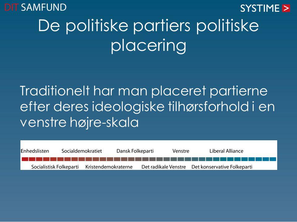 De politiske partiers politiske placering Traditionelt har man placeret partierne efter deres ideologiske tilhørsforhold i en venstre højre-skala