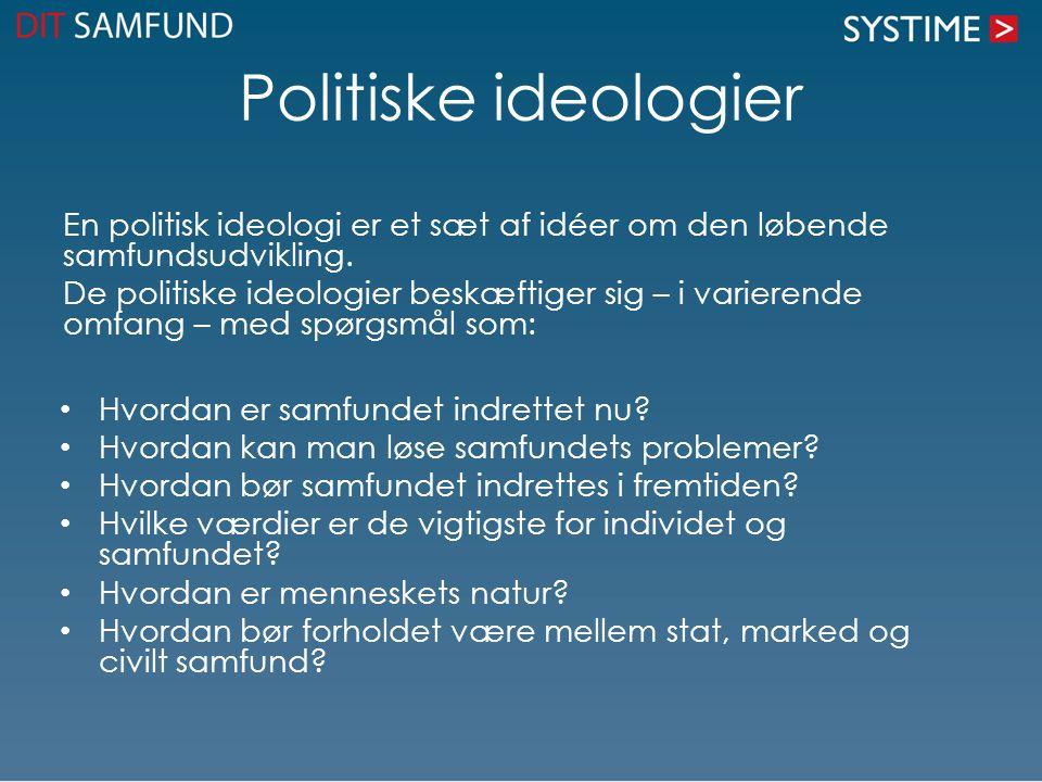 Politiske ideologier En politisk ideologi er et sæt af idéer om den løbende samfundsudvikling.