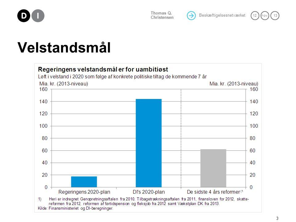 Beskæftigelsesnetværket 12.nov. 13 Thomas Q. Christensen Velstandsmål 3