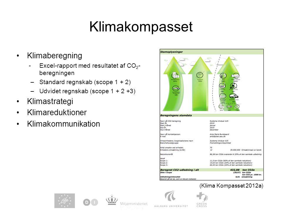 Klimakompasset Klimaberegning -Excel-rapport med resultatet af CO 2 - beregningen –Standard regnskab (scope 1 + 2) –Udvidet regnskab (scope 1 + 2 +3) Klimastrategi Klimareduktioner Klimakommunikation (Klima Kompasset 2012a)