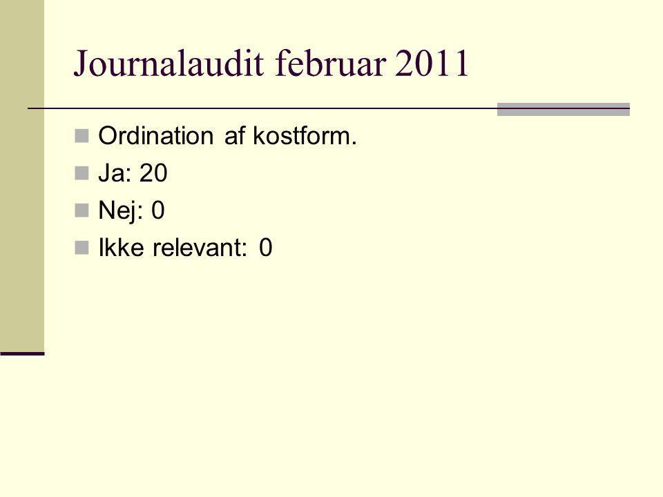 Journalaudit februar 2011 Ordination af kostform. Ja: 20 Nej: 0 Ikke relevant: 0