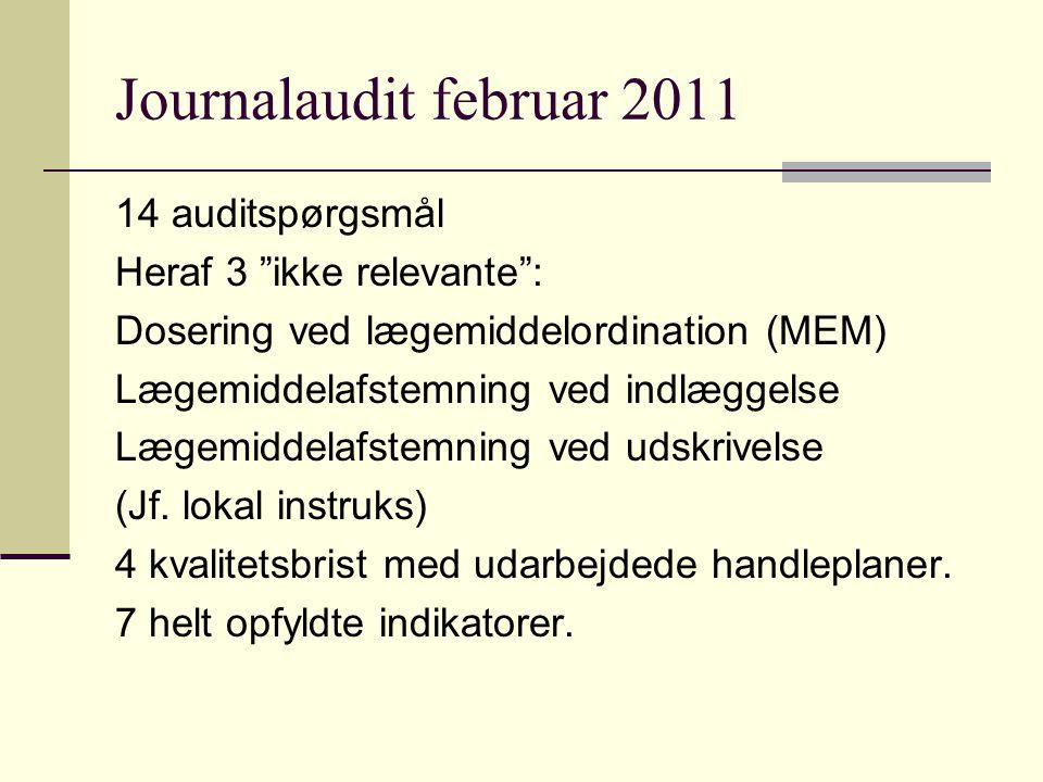 Journalaudit februar 2011 14 auditspørgsmål Heraf 3 ikke relevante : Dosering ved lægemiddelordination (MEM) Lægemiddelafstemning ved indlæggelse Lægemiddelafstemning ved udskrivelse (Jf.