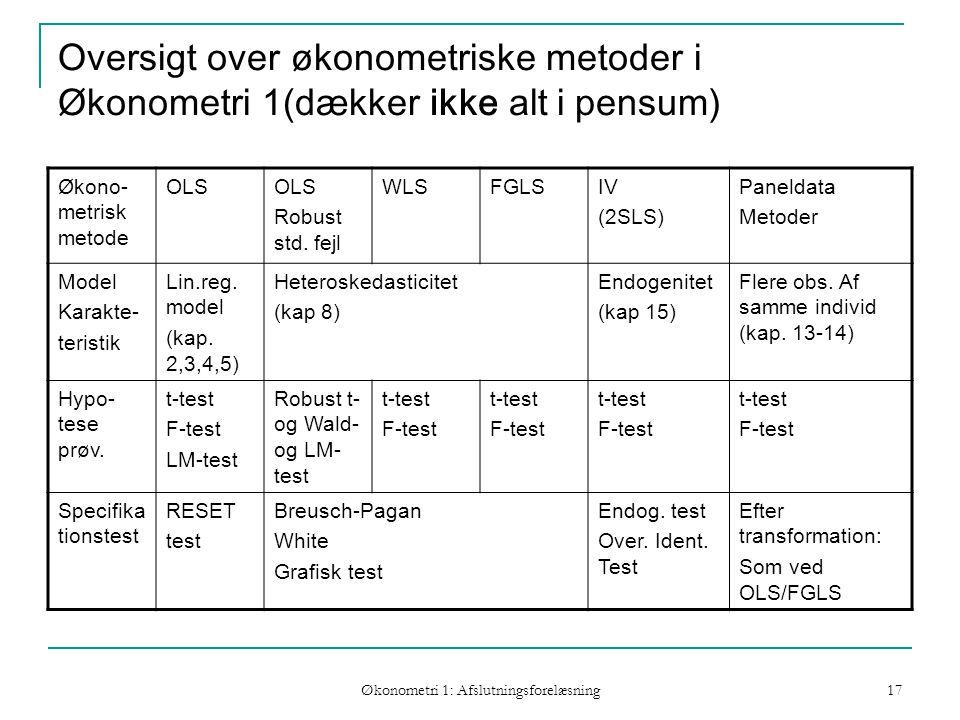 Økonometri 1: Afslutningsforelæsning 17 Oversigt over økonometriske metoder i Økonometri 1(dækker ikke alt i pensum) Økono- metrisk metode OLS Robust std.