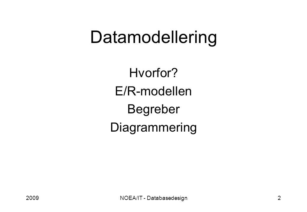 2009NOEA/IT - Databasedesign2 Datamodellering Hvorfor E/R-modellen Begreber Diagrammering