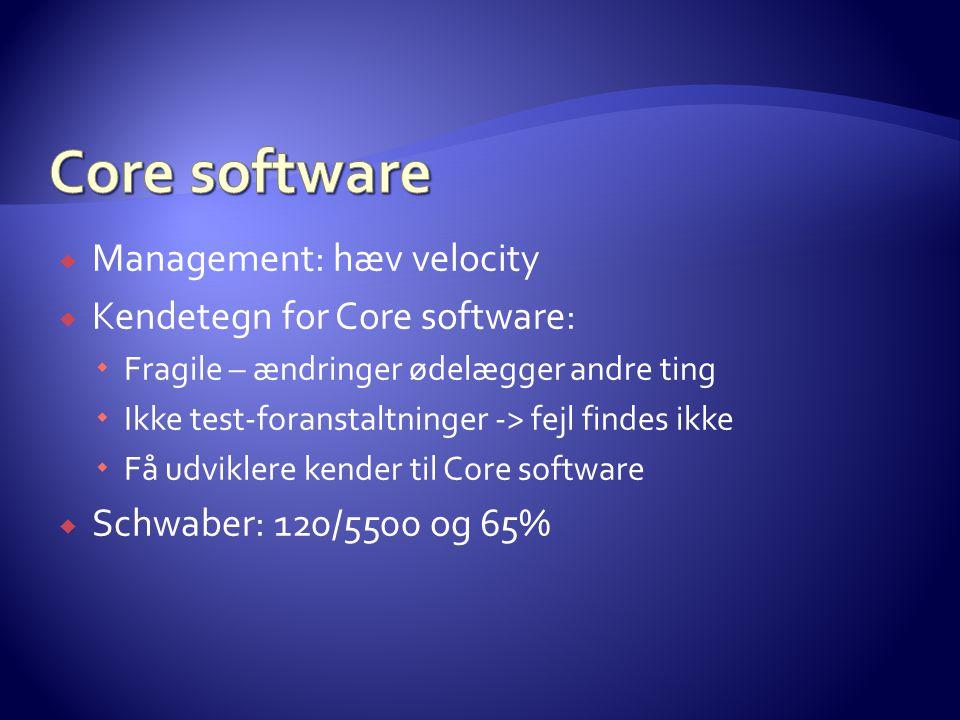  Management: hæv velocity  Kendetegn for Core software:  Fragile – ændringer ødelægger andre ting  Ikke test-foranstaltninger -> fejl findes ikke  Få udviklere kender til Core software  Schwaber: 120/5500 og 65%