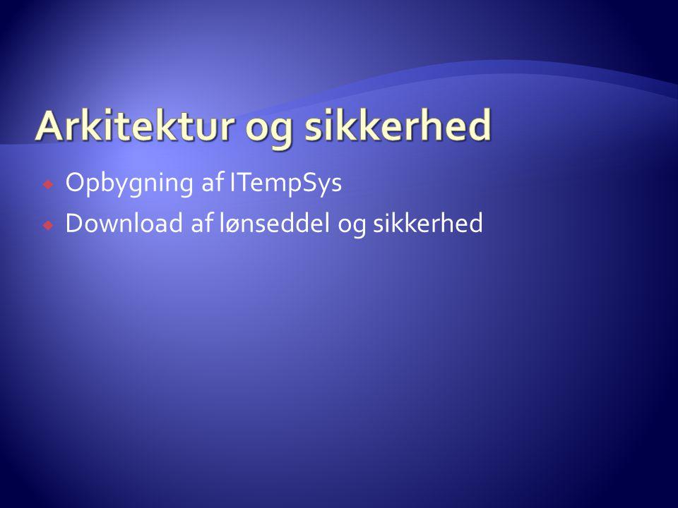  Opbygning af ITempSys  Download af lønseddel og sikkerhed