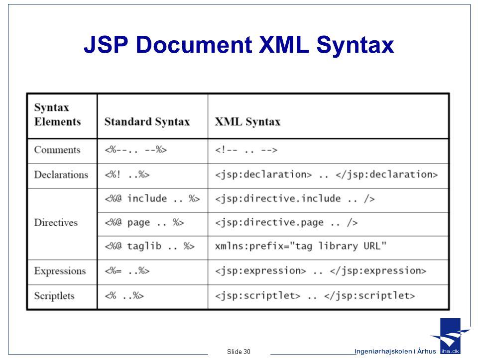 Ingeniørhøjskolen i Århus Slide 30 JSP Document XML Syntax