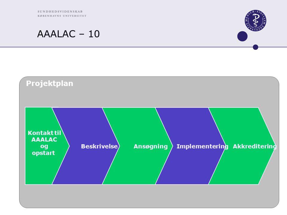 AAALAC – 10 Kontakt til AAALAC og opstart Akkreditering Projektplan Implementering Beskrivelse Ansøgning