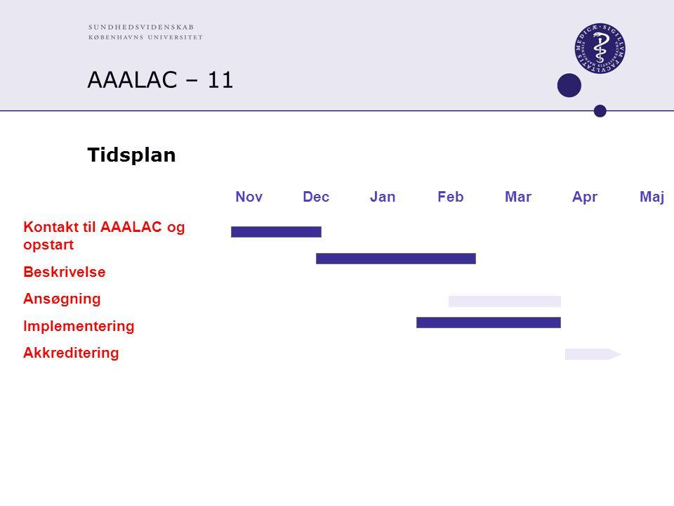 AAALAC – 11 Tidsplan Projektplan Kontakt til AAALAC og opstart Beskrivelse Ansøgning Implementering Akkreditering NovDecJanFebMarAprMaj