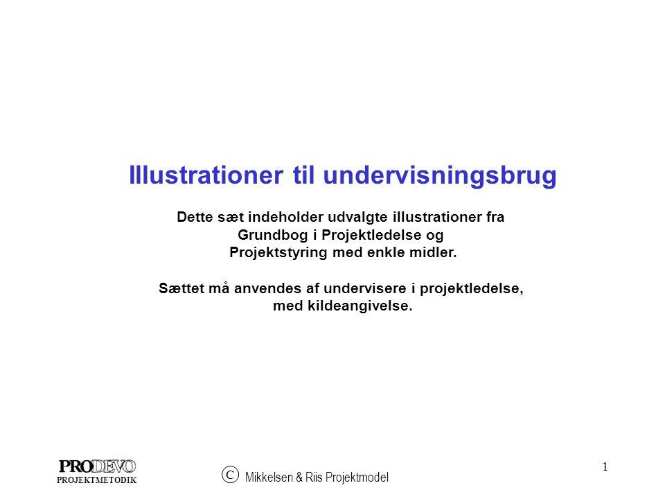 1 Mikkelsen & Riis Projektmodel C PROJEKTMETODIK Illustrationer til undervisningsbrug Dette sæt indeholder udvalgte illustrationer fra Grundbog i Projektledelse og Projektstyring med enkle midler.