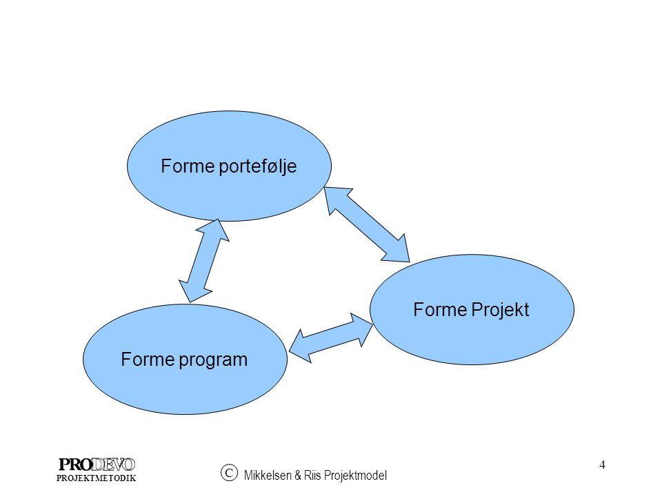 4 Mikkelsen & Riis Projektmodel C PROJEKTMETODIK Forme Projekt Forme portefølje Forme program