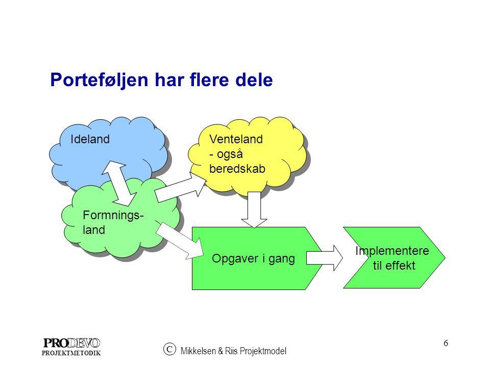 6 Mikkelsen & Riis Projektmodel C PROJEKTMETODIK Porteføljen har flere dele Ideland Venteland - også beredskab Venteland - også beredskab Opgaver i gang Implementere til effekt Formnings- land
