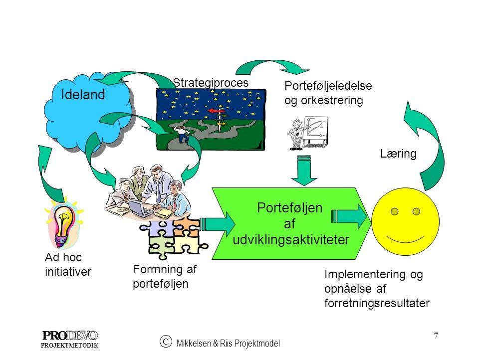 7 Mikkelsen & Riis Projektmodel C PROJEKTMETODIK Porteføljen af udviklingsaktiviteter Ideland Implementering og opnåelse af forretningsresultater Formning af porteføljen Ad hoc initiativer Porteføljeledelse og orkestrering Strategiproces Læring