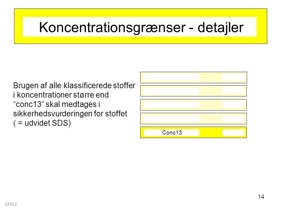 ©FDLF 14 Koncentrationsgrænser - detajler Conc13 Brugen af alle klassificerede stoffer i koncentrationer større end conc13 skal medtages i sikkerhedsvurderingen for stoffet ( = udvidet SDS)