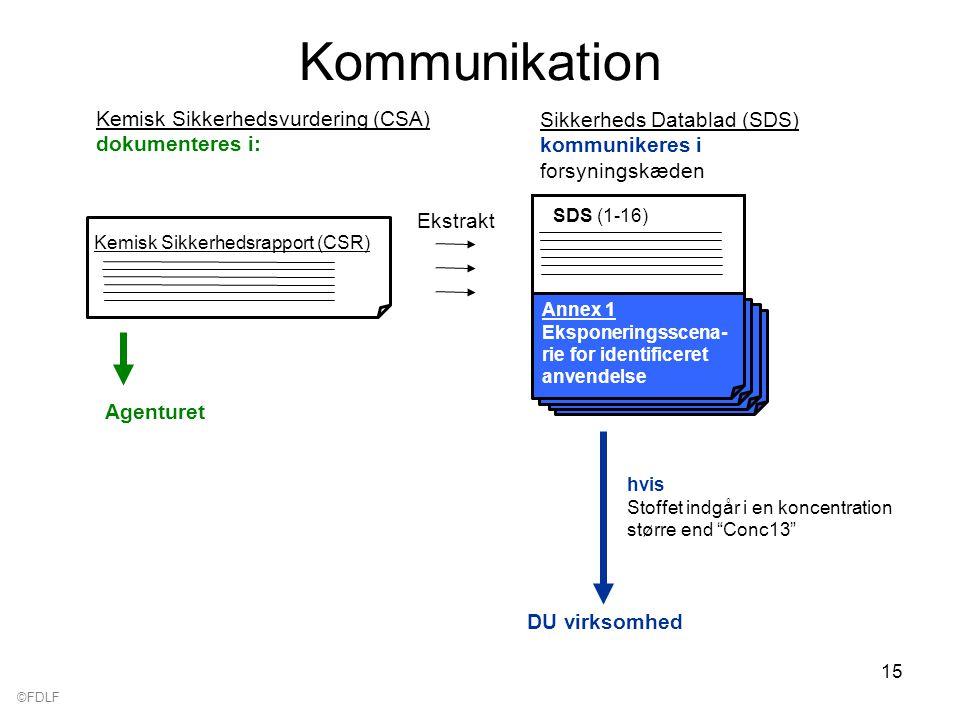©FDLF 15 Kommunikation Agenturet Kemisk Sikkerhedsvurdering (CSA) dokumenteres i: Kemisk Sikkerhedsrapport (CSR) Ekstrakt DU virksomhed SDS (1-16) Annex 1 Eksponeringsscena- rie for identificeret anvendelse Sikkerheds Datablad (SDS) kommunikeres i forsyningskæden hvis Stoffet indgår i en koncentration større end Conc13