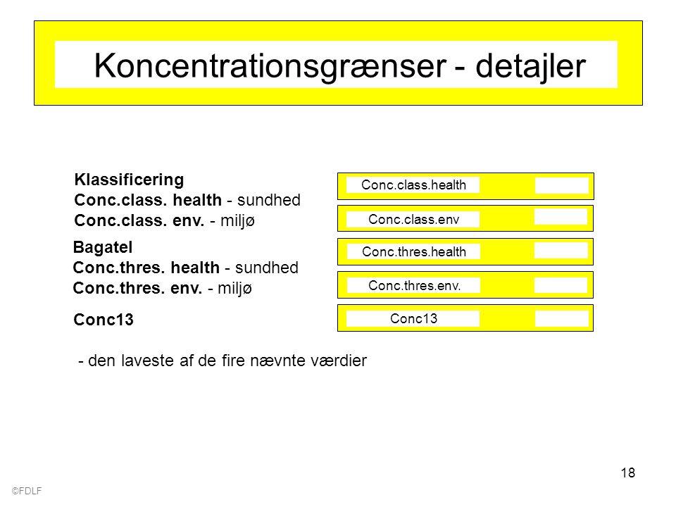 ©FDLF 18 Koncentrationsgrænser - detajler Conc.class.health Klassificering Conc.class.