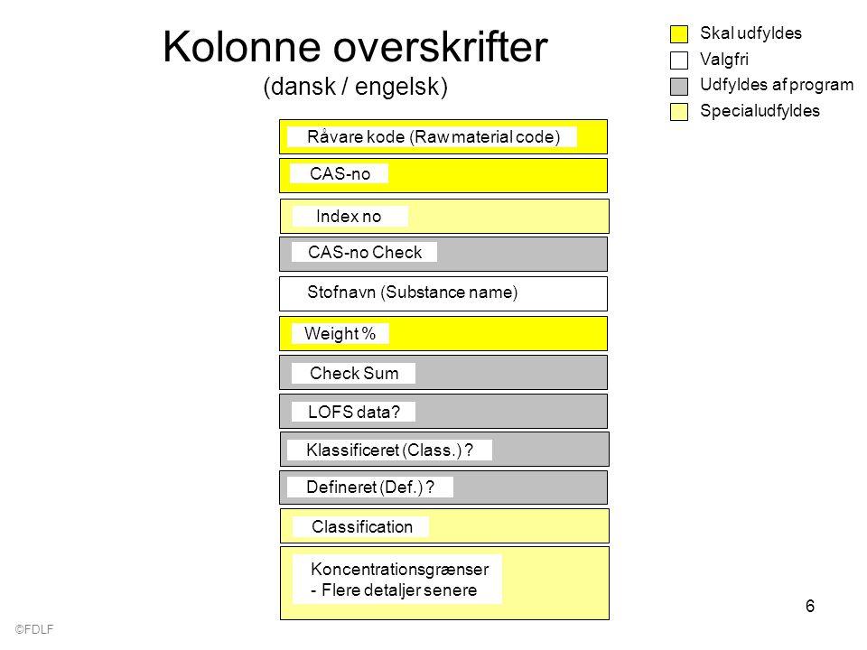 ©FDLF 6 Kolonne overskrifter (dansk / engelsk) Valgfri Skal udfyldes Udfyldes af program Specialudfyldes Råvare kode (Raw material code) CAS-no CAS-no Check Weight % Check Sum LOFS data.